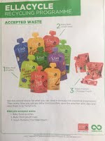 terracycle baby pouches