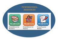 Learn PowerSchool
