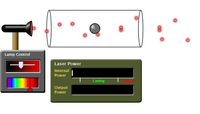 https://phet.colorado.edu/en/simulation/lasers