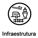 Indicadores de Infraestrutura