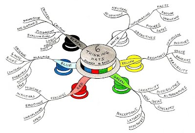 Six Thinking Hats Workshop