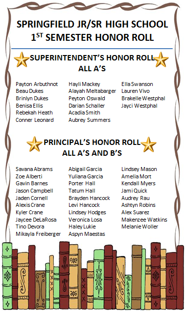 1st  Semester Honor Roll
