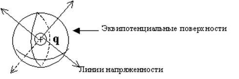 Тема 3. Электромагнетизм. Материалы для подготовки к.