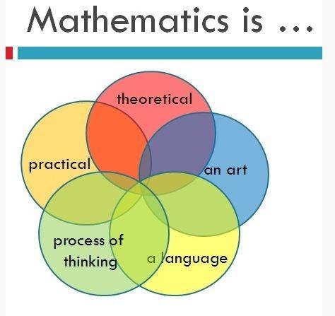 Lg1 Venn Diagrams Mr Wilson Math