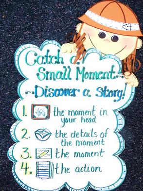 grade 10 defining moment essay