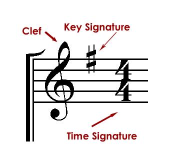 unit 4 key signatures chromatic solfege jodi l bennett choir general music. Black Bedroom Furniture Sets. Home Design Ideas