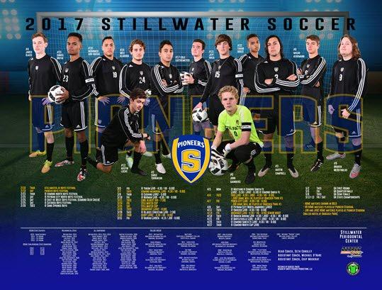 Soccer Posters For Seniors