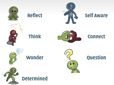 http://stonefieldschool.blogspot.co.nz/2012/04/learner-quality-symbols.html