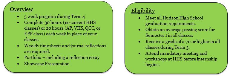 Senior Internship Program (SIP) - HHS Career Pathways