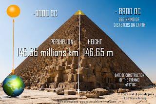 Fun Facts of Khufu Pyramid - Great Pyramid of Giza