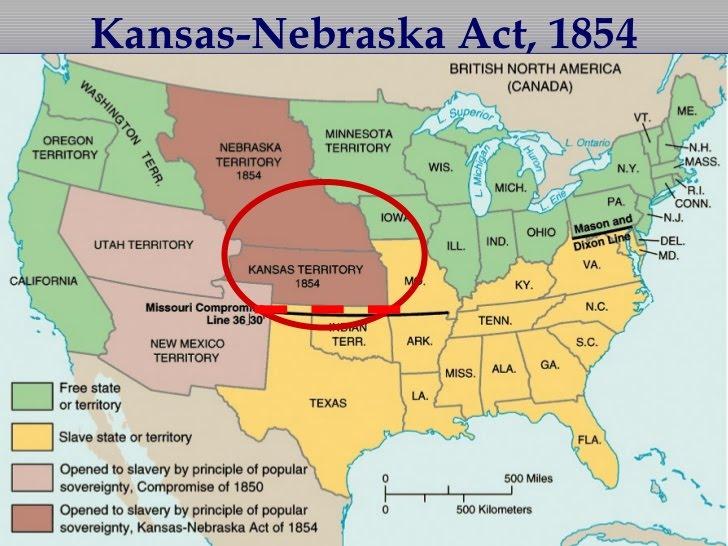 Kansas-Nebraska Act - The Antebellum Period