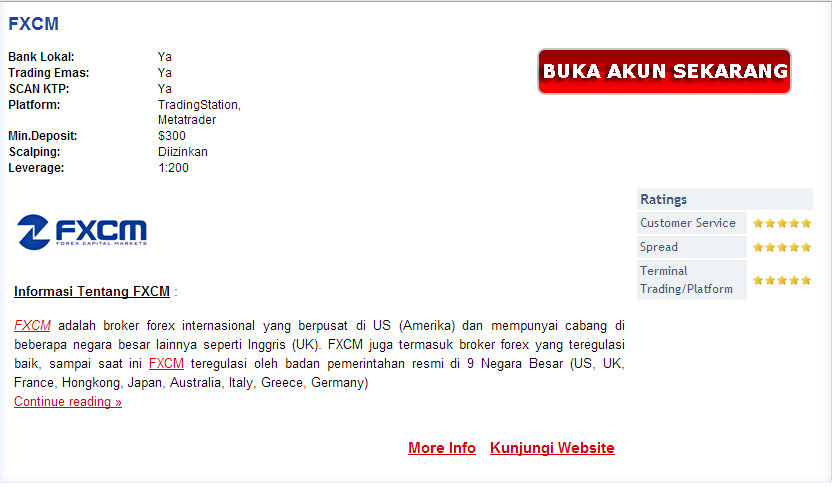 Rating broker forex di indonesia kipi investment registration scheme