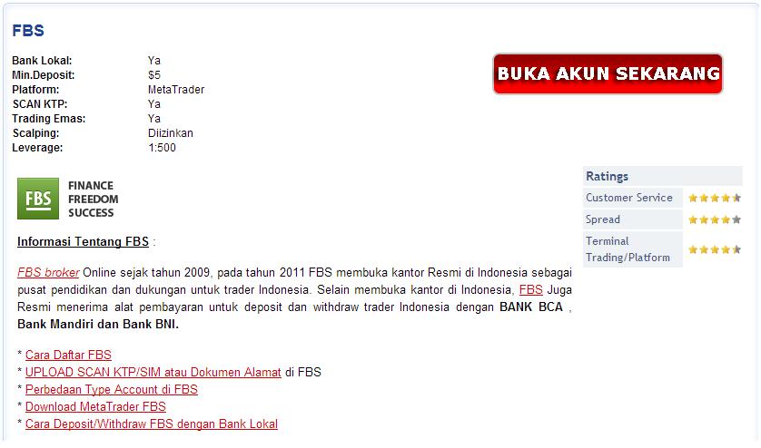 Rekomendasi Daftar Broker Forex Resmi Di Indonesia