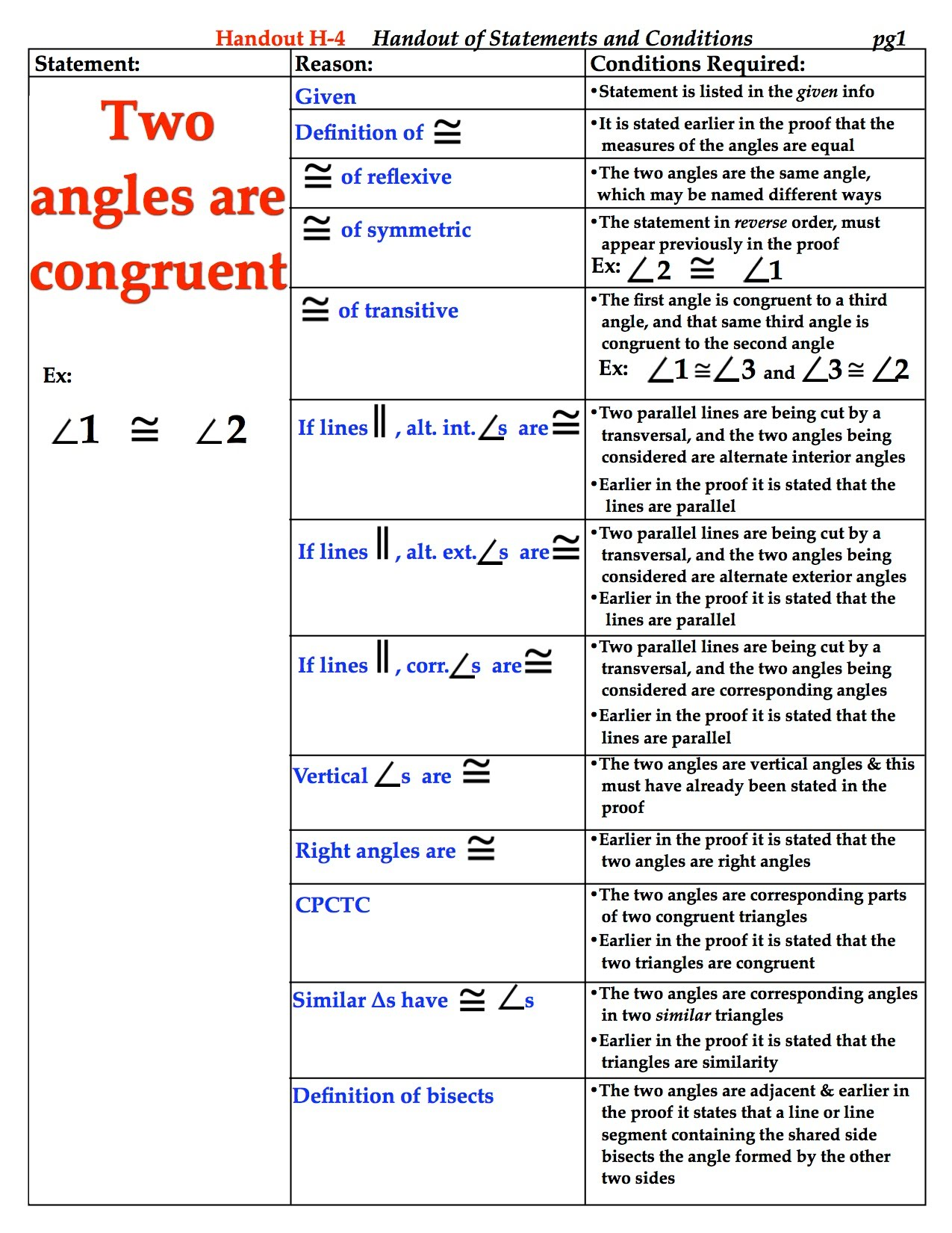 Handout H4: Proofs statements, reasons, conditions chart. - RSU-2 ...