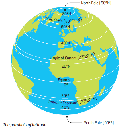 Paralells of Latitude.png