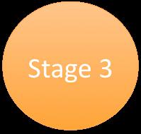 https://sites.google.com/syd.catholic.edu.au/stage-3-2020/