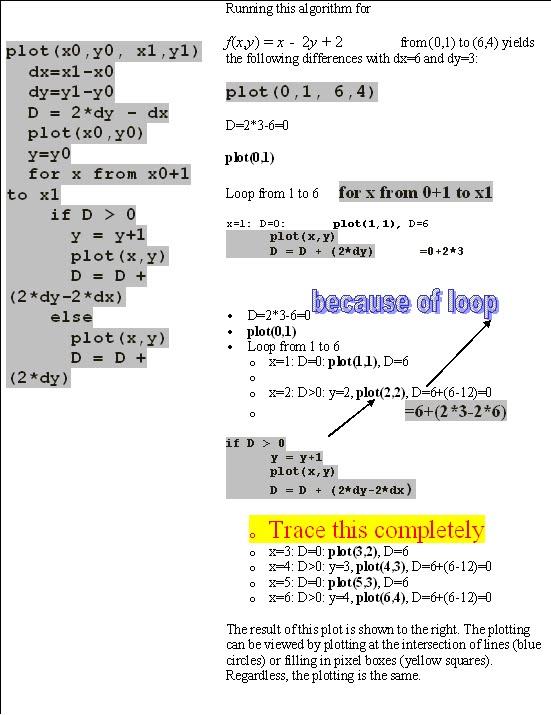Bresenham Line Drawing Algorithm Description : Cgm tietech