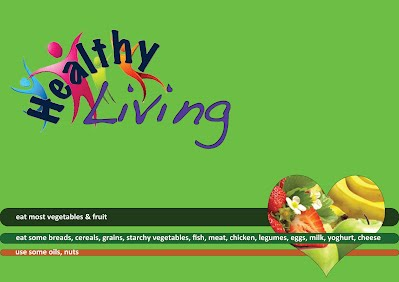 Healthy Living Poster Example Digital Technologies