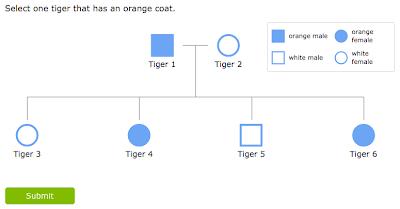 https://nz.ixl.com/science/grade-4/read-an-animal-pedigree-chart