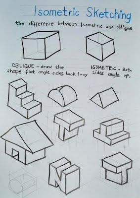 2d and 3d shapes - Graphics Technology Design and Visual