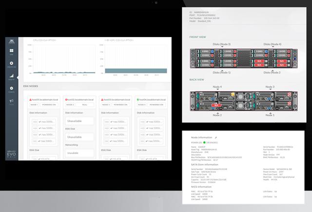 Hyper-Converged Infrastructure with EMC VSPEX BLUE - Tangerine Co