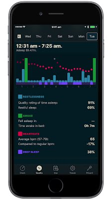 Sleep Quality Graph