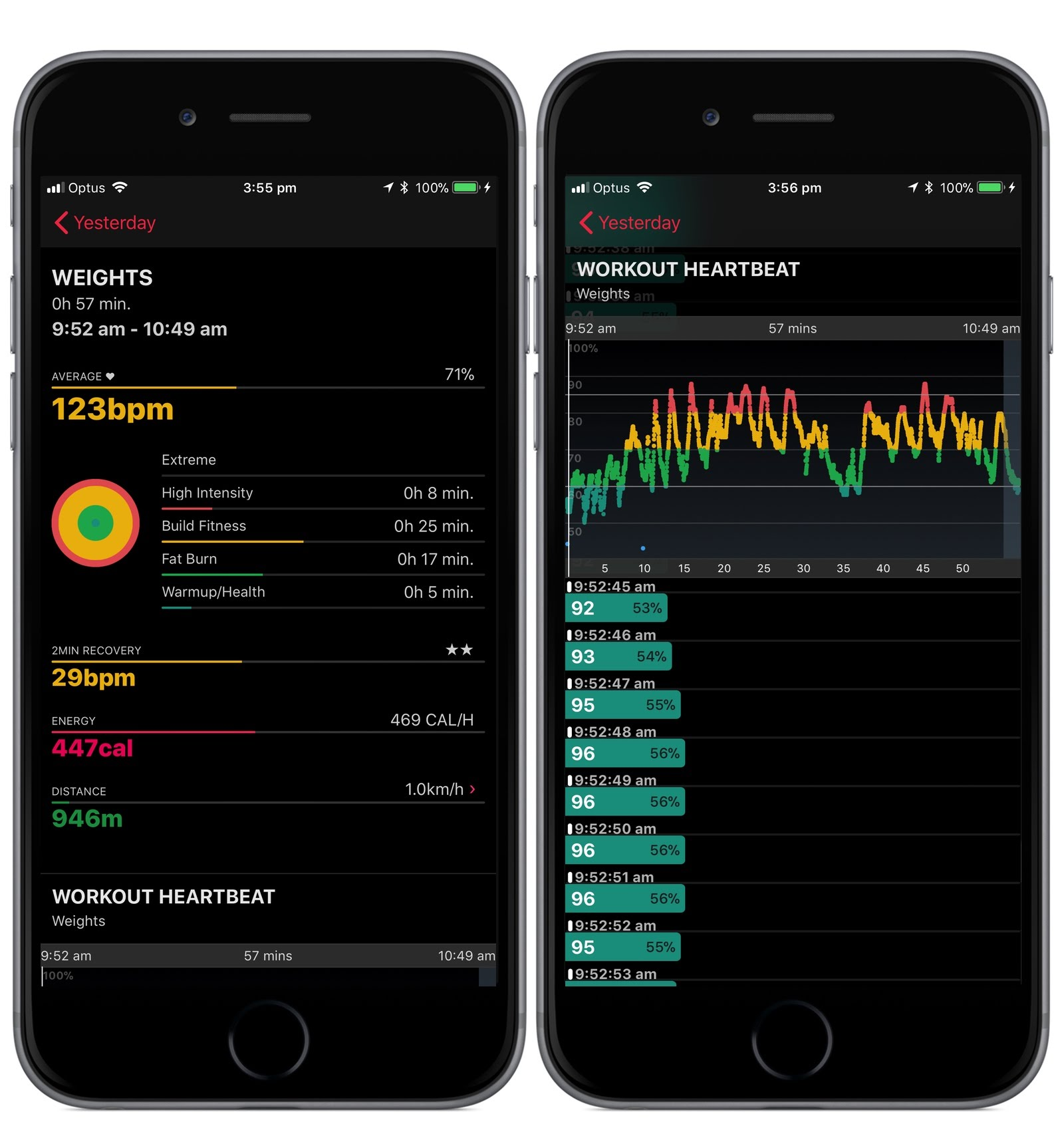 HeartWatch iPhone app workouts