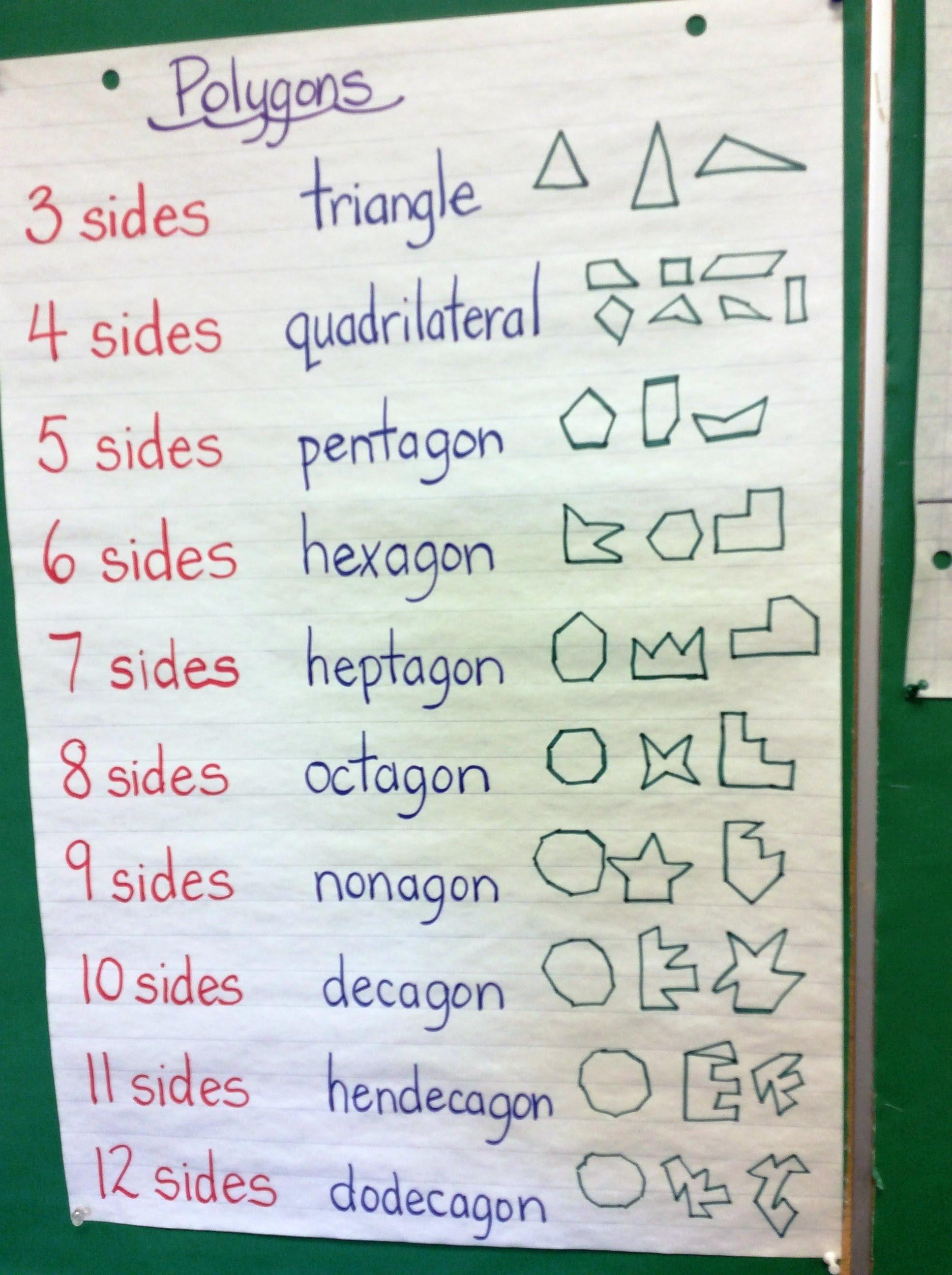 5 Geometry - Ms. Endicott's Math Class