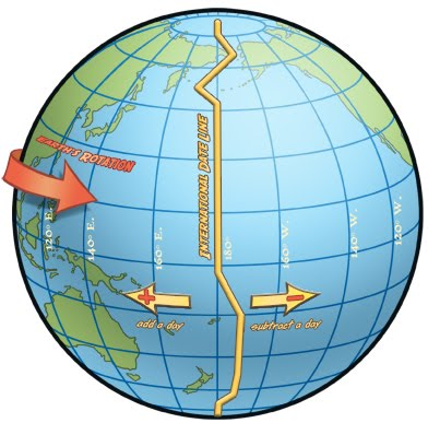 What is the international date line in Perth