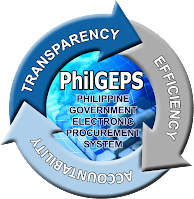 http://tesda-armm.ph/index.php/quick-facts/philgeps