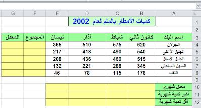 درس محوسب للصف الثامن في الجداول الإلكترونية Excel