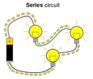 Electricity & Circuits - STEAM @CS