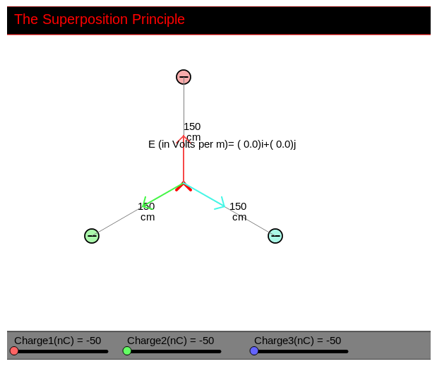 Electrostatics - The Superposition Principle - Visualization