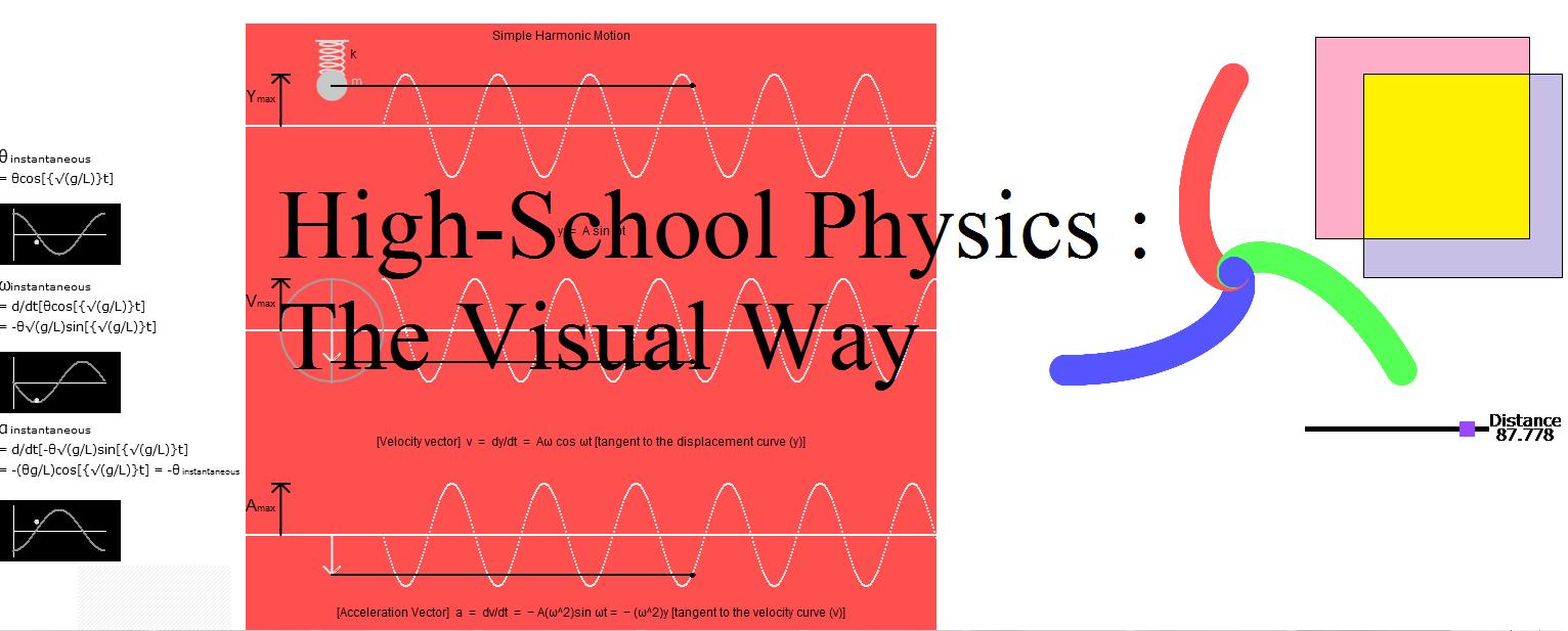 Visual - Physics