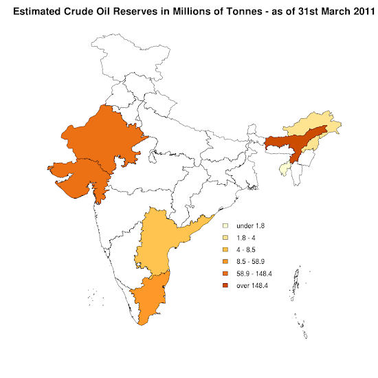 indian oil reserves