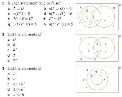 Unit 1 Sets And Probability Math Studies 2017
