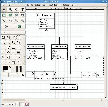 Opensource cross plateform diagramming software with visio support