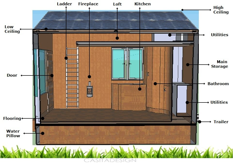 20 Square Meters House: Northwestern Tiny House Project
