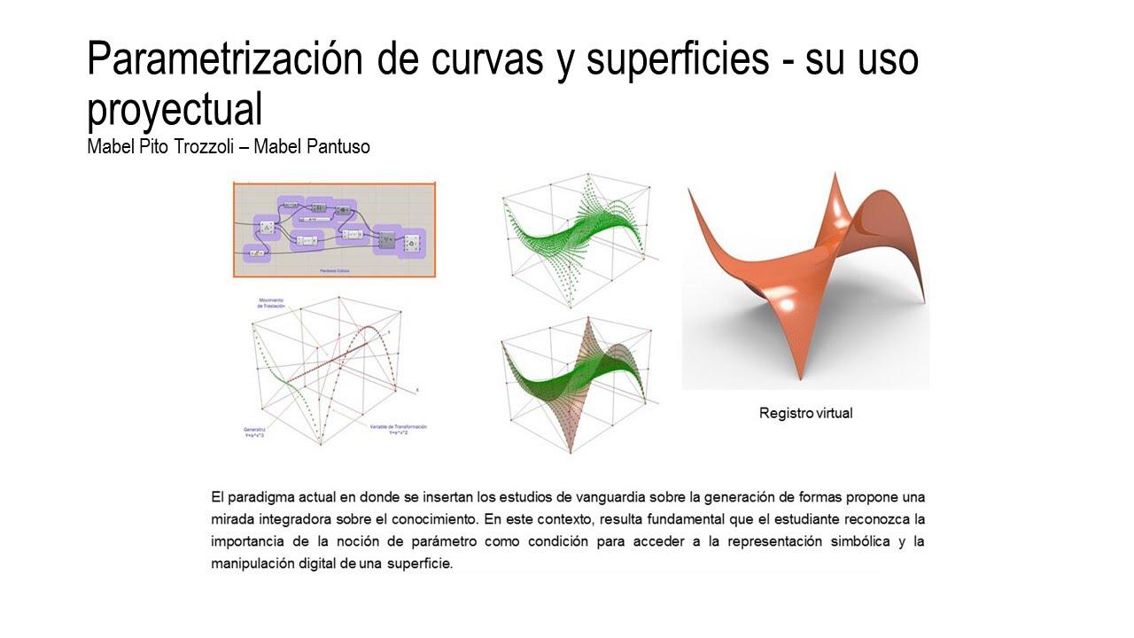 Parametrización de Curvas