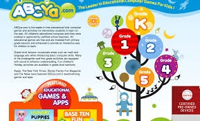 abcya com games for typing