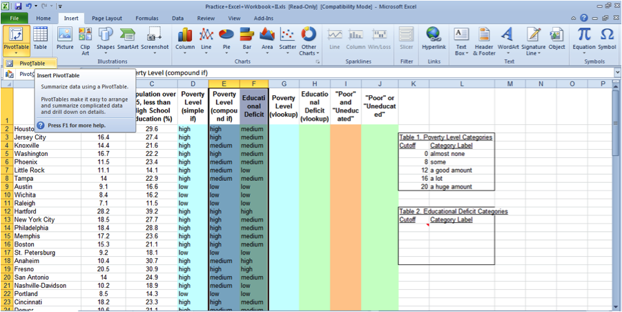 excel pivot table
