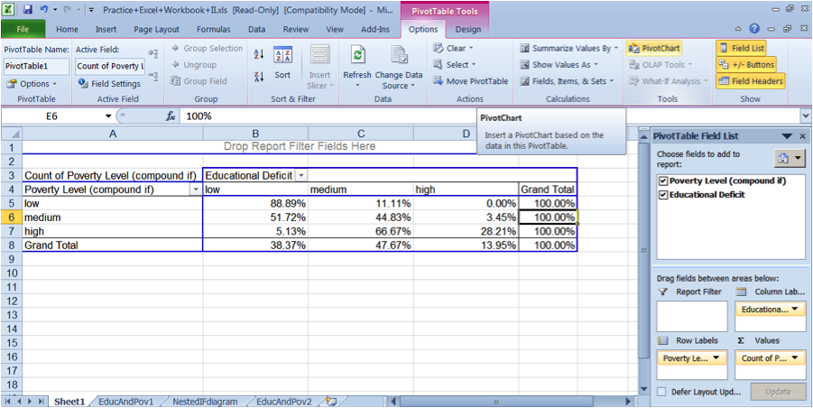 how to make pivot table options appear