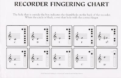 Fingering chart fairview recorder karate