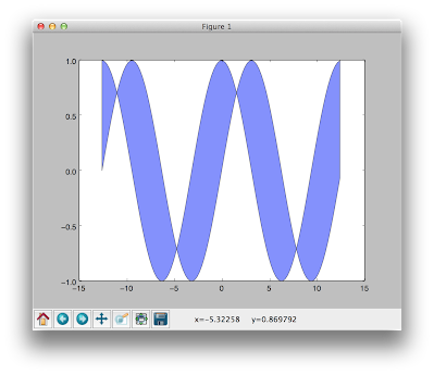 Class 5: Basic Plotting - Mark Krumholz's Web Page