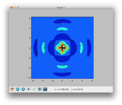 Class 6: Advanced Plotting and Images - Mark Krumholz's Web Page