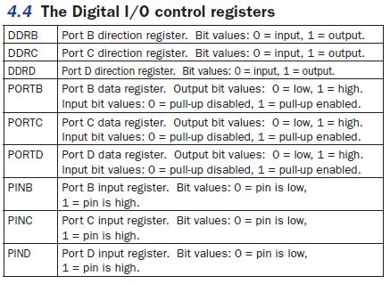 raspberry pi and irobot create command module two way communication rh sites google com iRobot Create Open Interface iRobot Create Underside