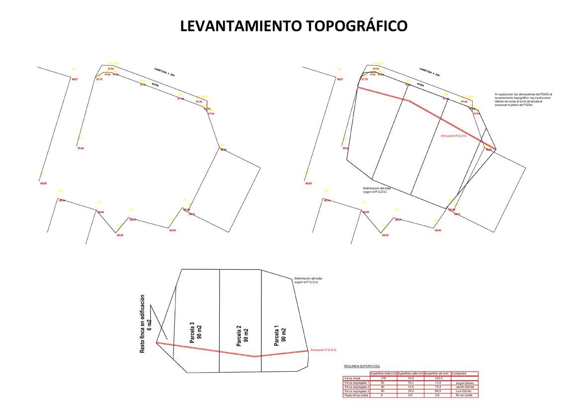 Análisis Topográfico Proyecto Dirigido 2 Eedi Grupo Pd01