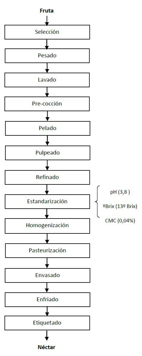 graf1at2.jpg