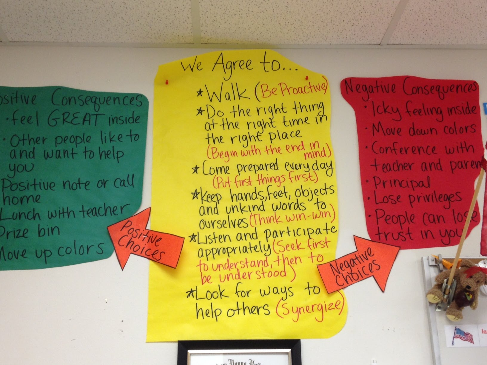 Classroom Expectations Moynihan And Casares 4th Grade Team