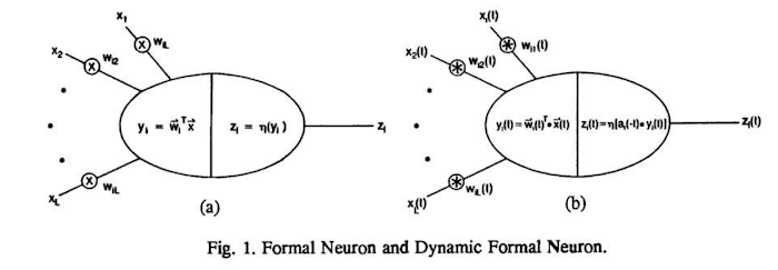 "From Atlas, Homma, Marks, ""An Artificial Neural Network for Spatio-Temporal Bipolar Patterns: Application to Phoneme Classification,"" NIPS 1997."